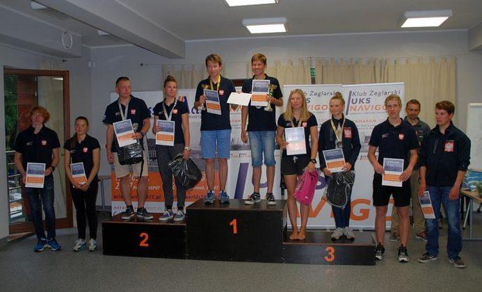 Polska kwalifikacja do Młodzieżowych MŚ ISAF w katamaranach zakończona Polska kwalifikacja do Młodzieżowych MŚ ISAF w katamaranach zakończona Podium MMP HC 16 2016 693x420