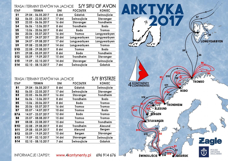 arktyka 2017 Wyprawa Arktyka 2017 – Śladami Ginących Lodowców plakat A4 wsp  lny z patronatem