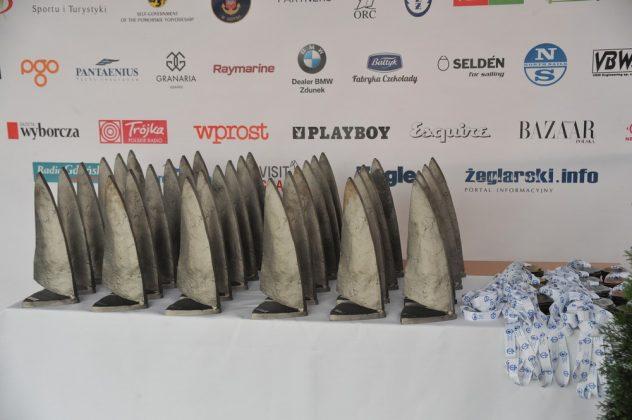 mistrzostwa polski ORC Granaria Morskie Mistrzostwa Polski ORC Gdańsk 2017 zakończone – medale rozdane! LTF 3737 632x420