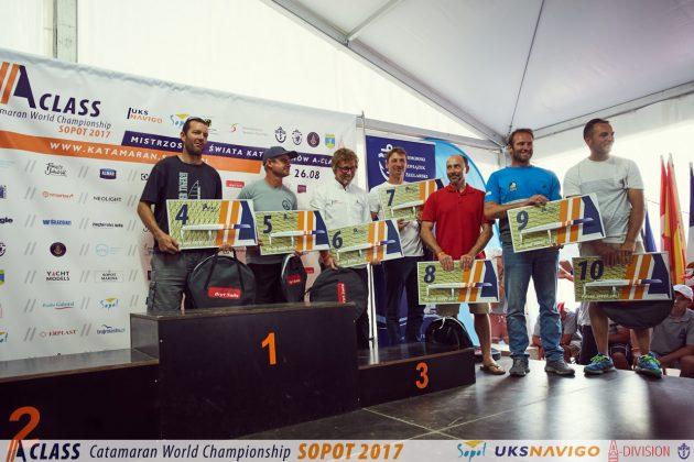 polak wicemistrzem świata katamaranów a-class Polak wicemistrzem świata katamaranów A-Class miejsce 4 10 M      A class 2017 630x420
