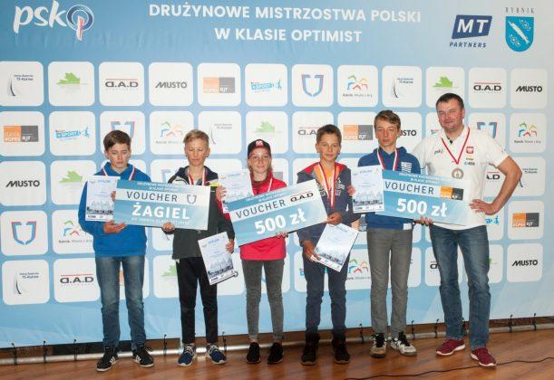 ykp gdynia drużynowym mistrzem polski klasy optimist YKP Gdynia drużynowym Mistrzem Polski klasy Optimist DMP PSKO 6 611x420